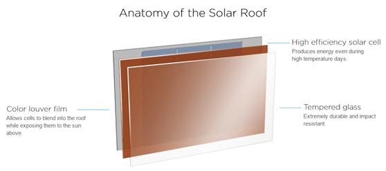 solar6
