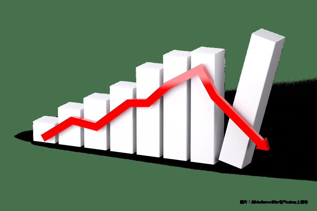 「獨角獸」上市後股價紛紛下跌,對上班族的3點啟發